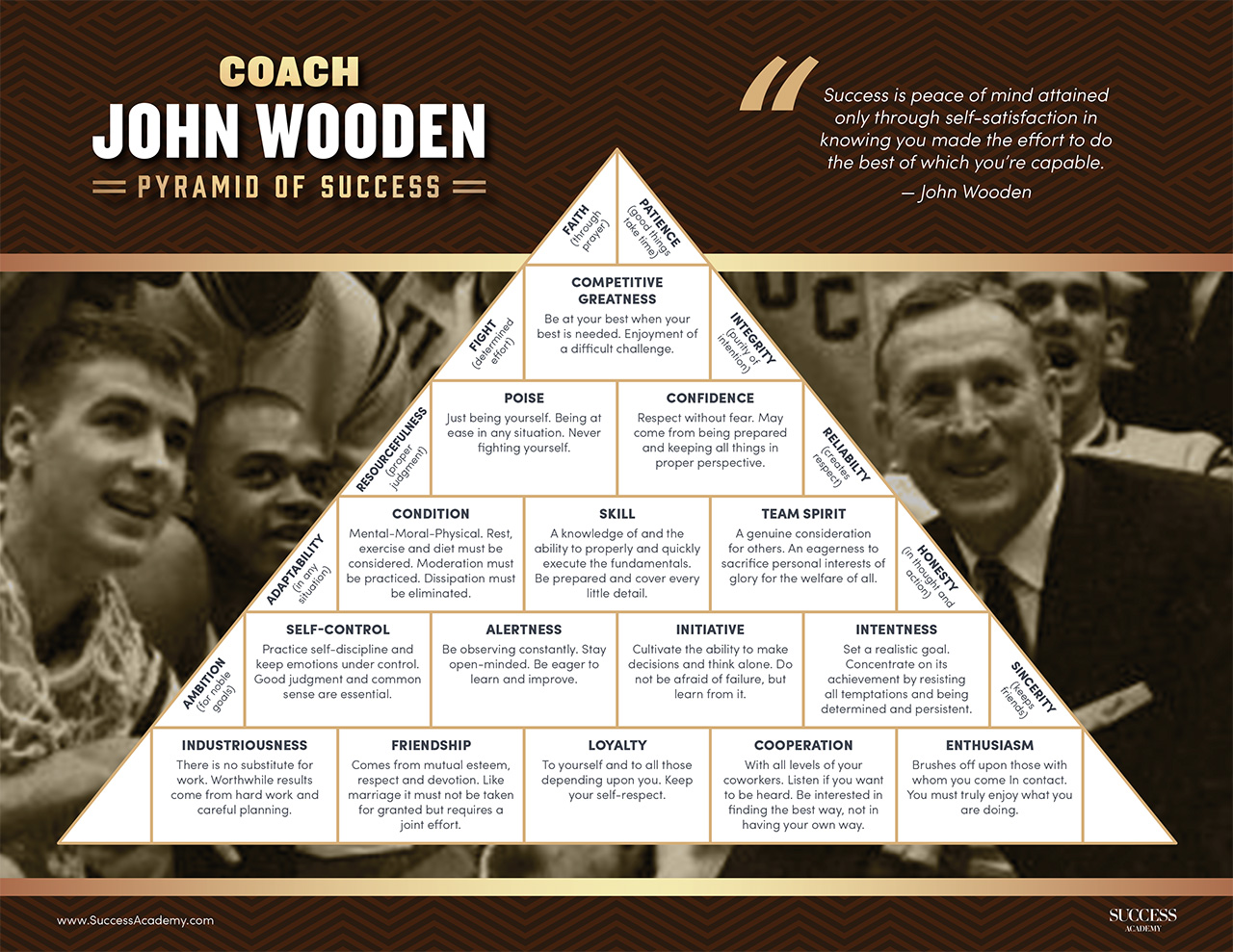 Wooden-Pyramid-of-Success